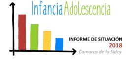 INFORME DE SITUACIÓN DE LA INFANCIA Y LA ADOLESCENCIA EN LA MANCOMUNIDAD COMARCA DE LA SIDRA – MANCOSI (ASTURIAS) 2018