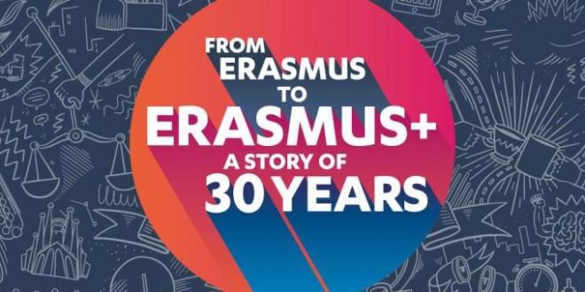 Campaña para multiplicar x10 el presupuesto de Erasmus, ¡firma la petición!